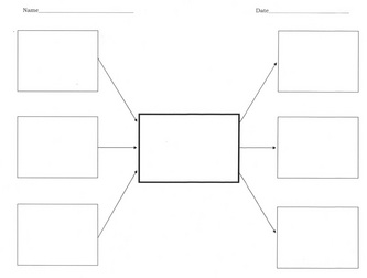 Cause/Effect Graphic Organizer